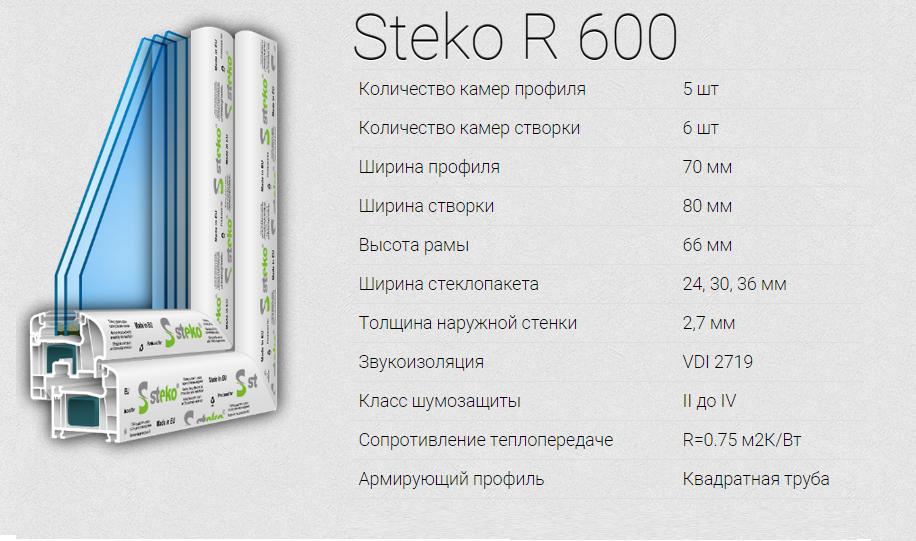 STEKO R600